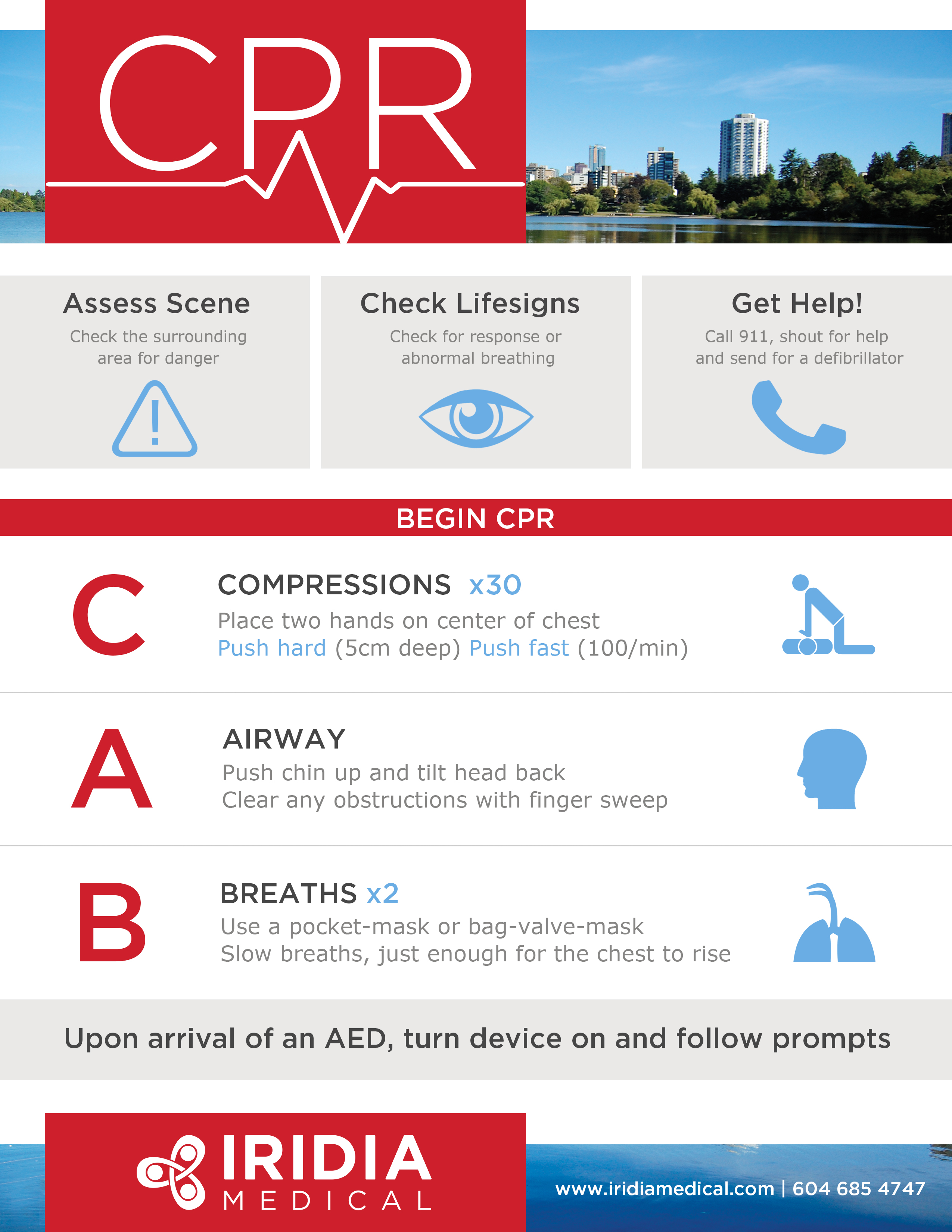 Crazy image regarding cpr posters free printable
