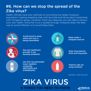 How to Stop Spread of Zika Virus Infographic