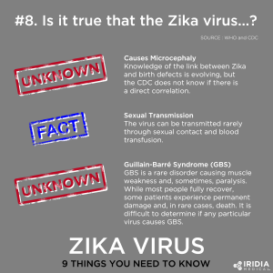 Zika Virus FAQs Infographic