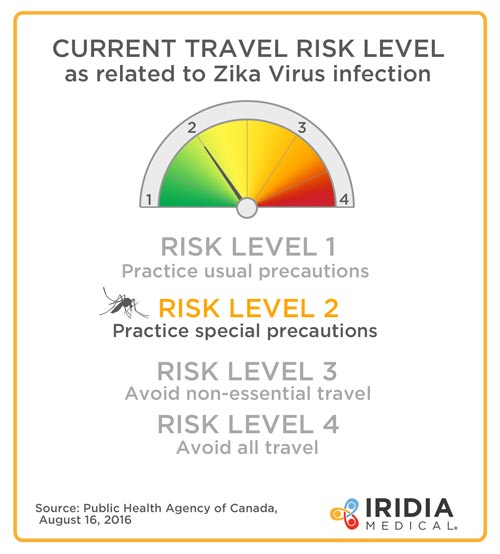 Zika Virus Travel Risk Level - Aug 16, 2016