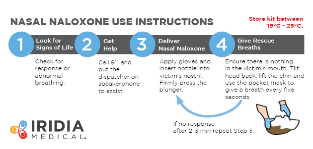 Naloxone Instructions V2